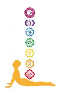 La activación de los siete chakras