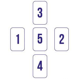 La tirada de las 5 cartas