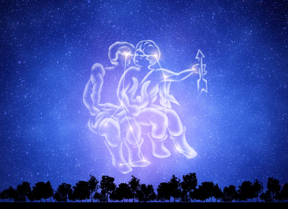 El significado de los signos del Zodiaco