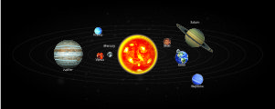 Clasificación de los planetas en Astrología